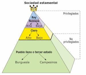 sociedad_antiguo_regimen